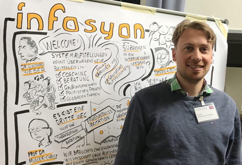 Infosyon 2018 International Conference for Organisational Constellations in Wiesloch